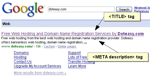 Doteasy.com Search Result on Google